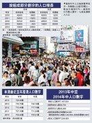 香港新生婴儿一年近6万 香港人口数量达723万
