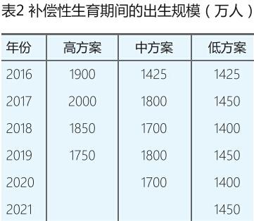世界人口日_2012世界人口状况