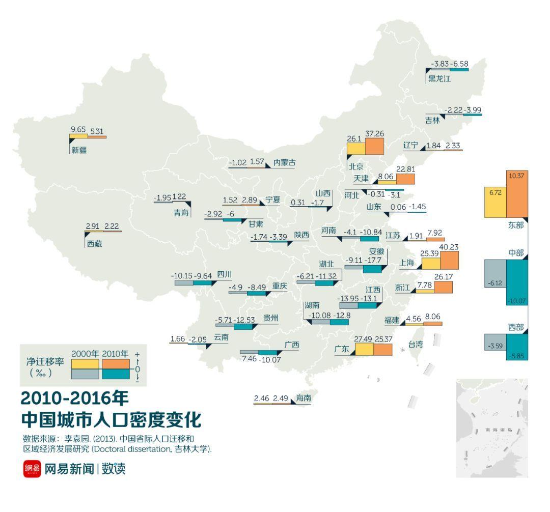 中国人口与世界人口_中国人口统计年鉴2019_国家统计局人口和就业统计司解读2019年1—2 ...
