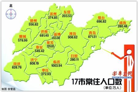山东各地市人口数量排名