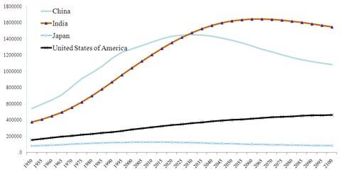 中国人口负增长前瞻