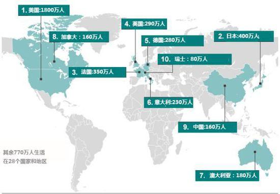 世界各国富豪人口数量排名