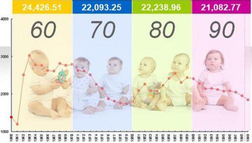 喜迎二胎 母婴业将掀巨浪