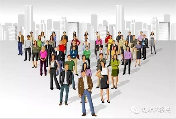 澳洲人口增长缓慢,移民政策有望利好或更多