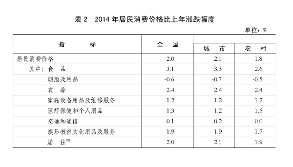 2014年国民经济和社会发展统计公报发布 大陆总人口13.6亿