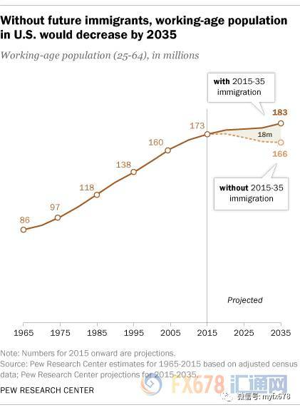 全球人口变成了什么样?你不得不知的10大惊人真相!