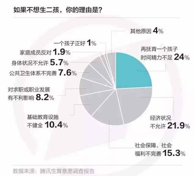 2016年中国各省份人口数据变化——人口不是核心竞争力, 人才才是!