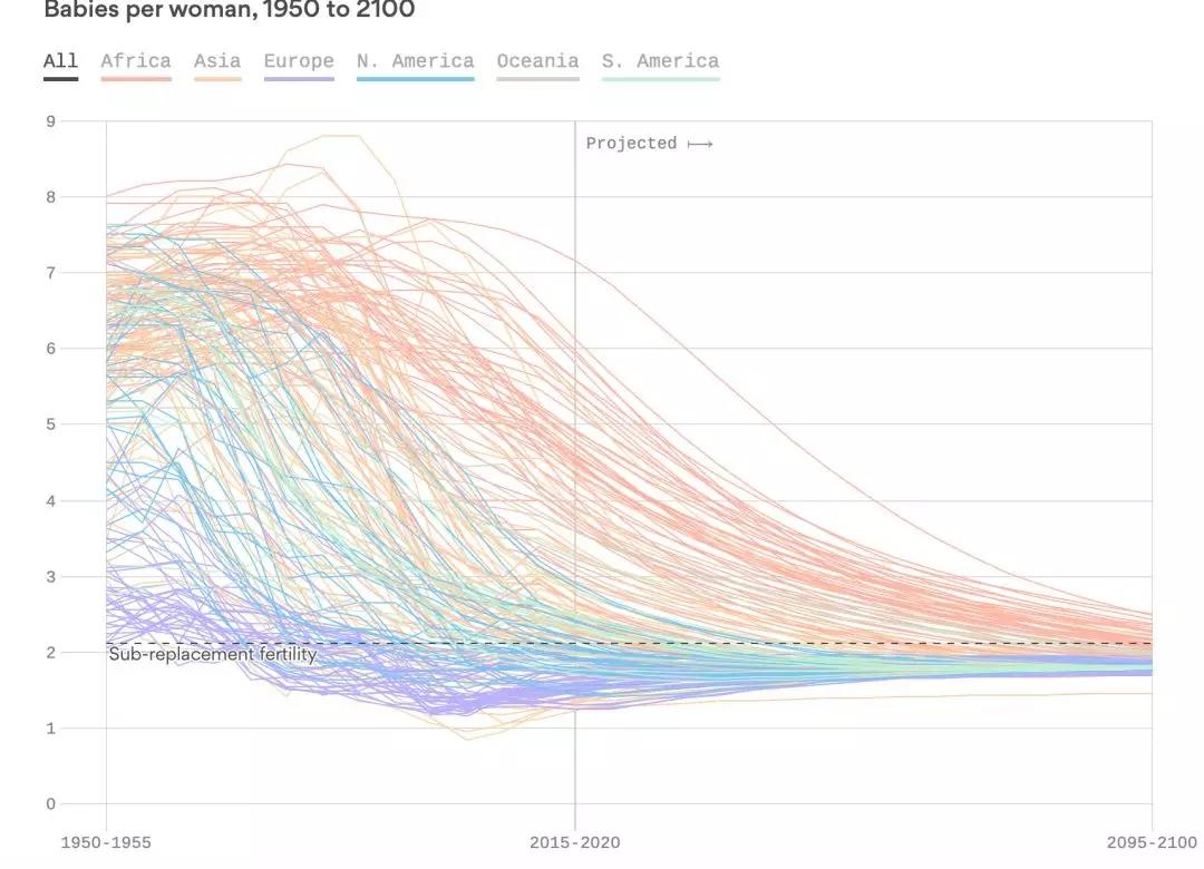 """机器人""""人口""""增速是人类增长率下降速度2倍"""