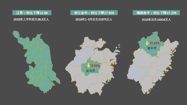 2018年出生人口降幅惊人,中国会出现人口雪崩吗