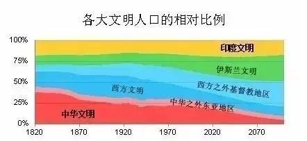 2019年人口出生率大跌背后究竟说明了什么?