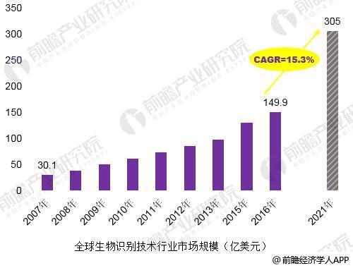 2018我国人口现状_酒店人不可不知的2018中国酒店行业发展现状及未来发展趋势