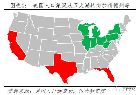 城镇人口_中国人口大迁移:未来2亿新增城镇人口去向何方?