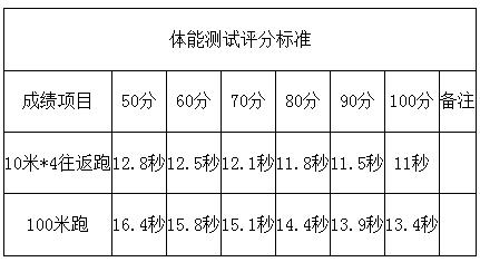 10区人口_上海每5-10万人口拥有一家社区卫生服务中心
