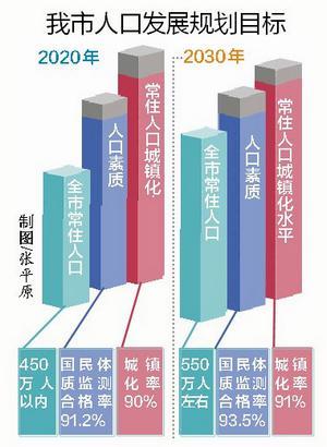 厦门老年人口_未来50年台湾老年人口数大增青壮年扶养重担加重