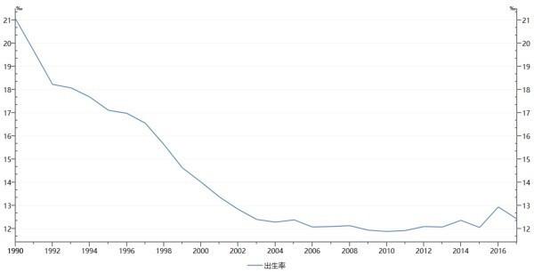 中国人口问题分析_任泽平:深度分析中国人口大迁移