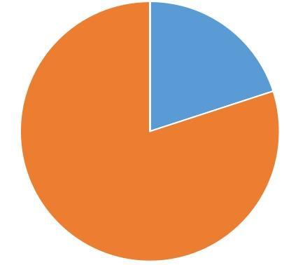 """人口比例失调_亚洲""""矛盾""""第一国信仰佛教,可出轨率高达56%,人口比例失"""