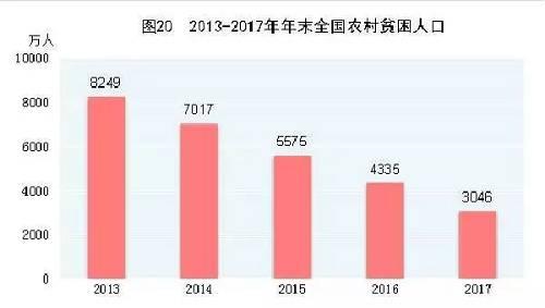 中国的人口比列_人口老龄化男女比例失衡两年后光棍潮将会来袭?预测未来中