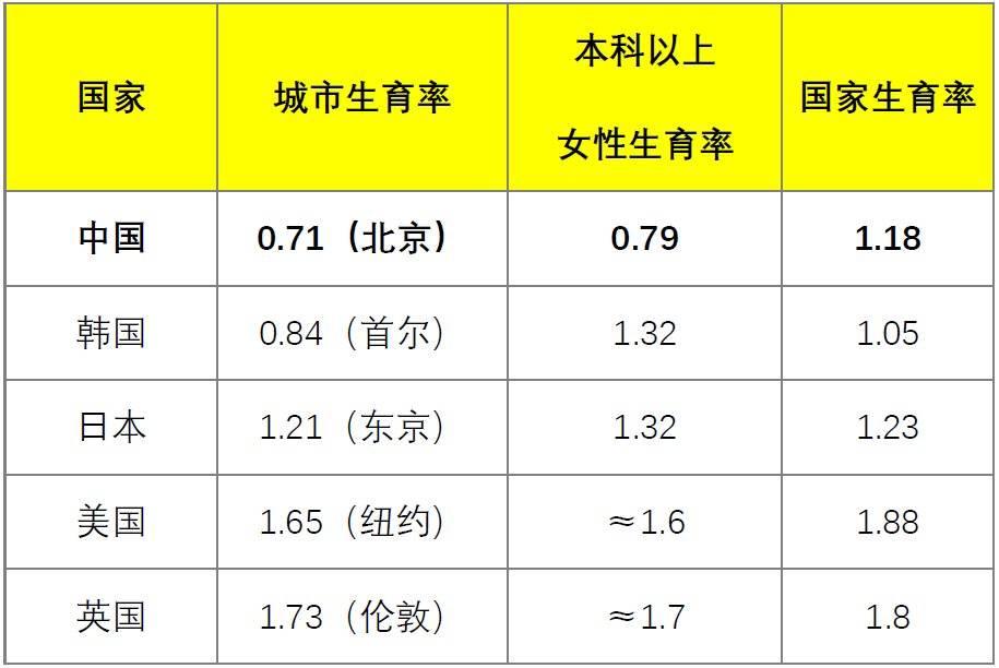 中国哪个城市人口_山东最不争气城市,面积人口都是省内最大,经济却连青岛一(2)