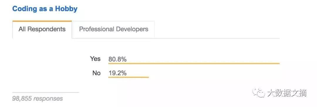 最近人口普查_魔兽世界8.0最新人口普查网友:谁说联盟人口会回暖的?