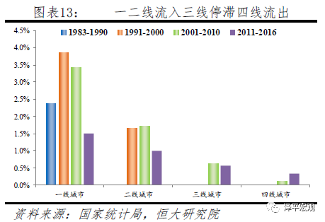 印度人口分布特点_印度5.4级地震震中人口密度高西藏有一定震感
