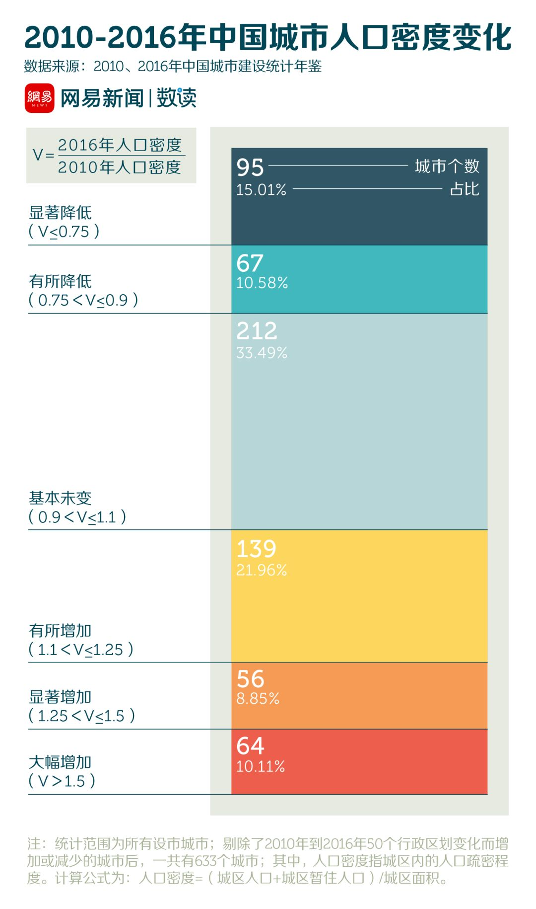 中国各省人口预测_2018年吉林省预计农村贫困人口减少11.6万人