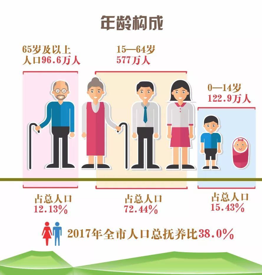 世界人口日是每年哪日_振兴路社区开展世界人口日活动