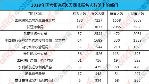 湖北总人口_中国最被低估的经济大省:实力远超四川、湖北,为何总被人误解?
