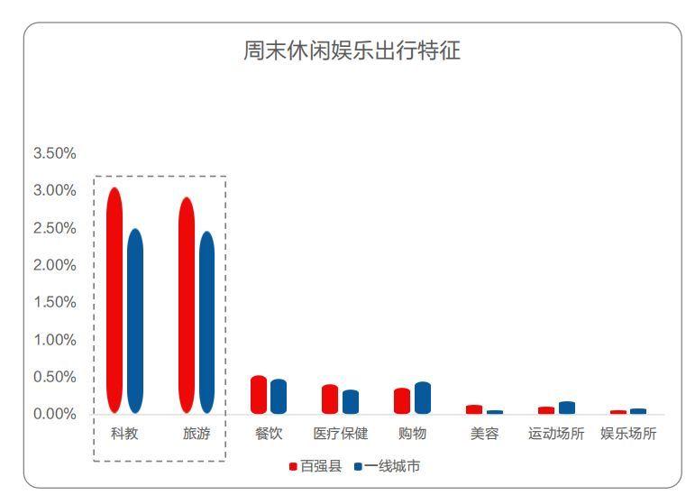 周姓人口数量_中国人口最多的300个姓氏,90%的人都在其中