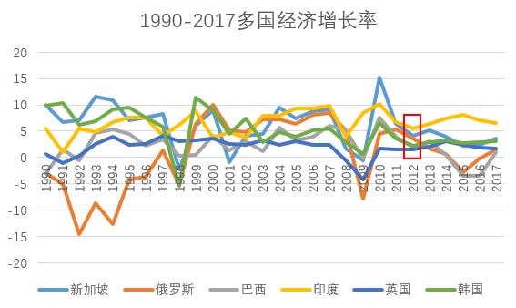 人口红利已经消失_蔡昉:人口红利消失,中国到2050年经济增速会跌到3%