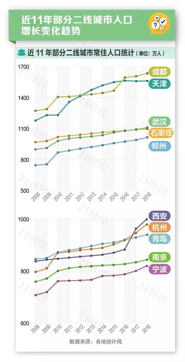 全球人口增长趋势图_2018年全球工业信息安全行业市场现状与发展趋势分析市场