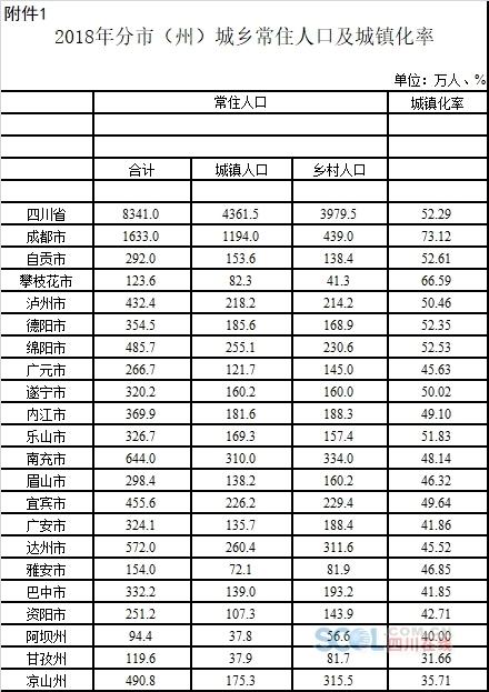云南省各州市人口数_2015-2019年云南省各州市招录人数情况对比,各系统招录情况