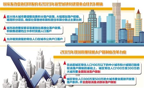500万人口城市_发改委:300万到500万人口大城市全面放宽落户条件