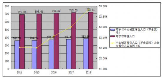 外来人口聚集_2019春运大数据预测:杭州成新晋外来人口聚集地