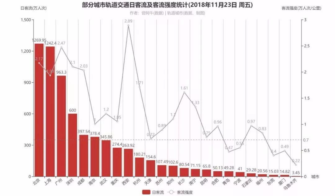 陕西省西安市人口_西安市民在网上超市买到烂掉的食品投诉后竟遭工作人员辱