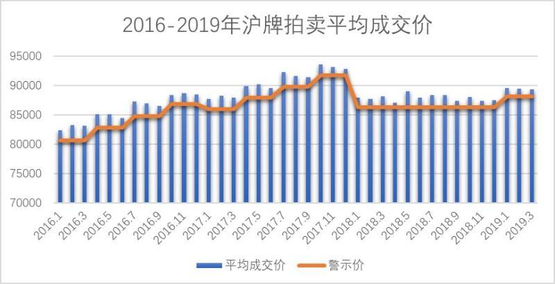 94年上海人口_上海常住人口减少人口流动新动向透露哪些信号?