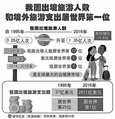 中国民族人口排名_中国各民族人口数量排行榜,人数最少的民族是哪个?