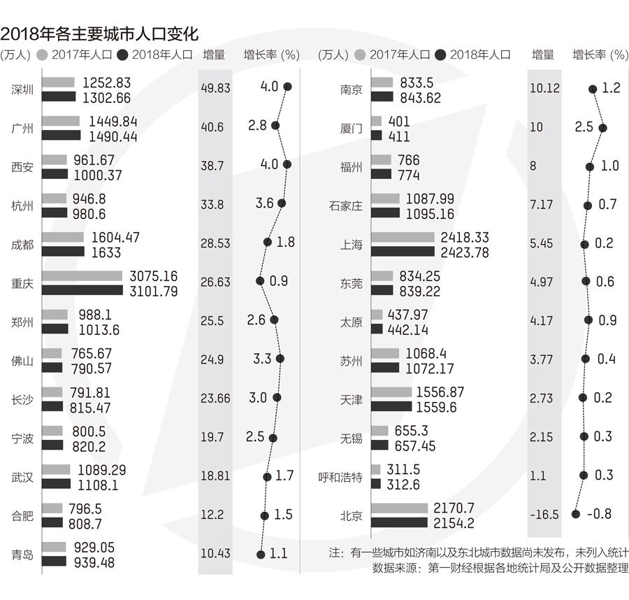 人口经济增长_财经观察:人口负增长或将长期拖累日本经济发展