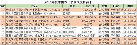 中国古代有多少人口_茶饮投资新风口已到来,古の茶品牌在茶饮市场中持续领跑