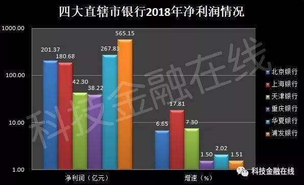 中国四大直辖市人口_中国人口最多的十大城市,四大直辖市全进前五,广东两市