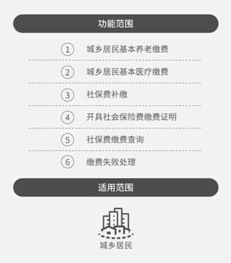 """中国人口上线_...陕西规定医生护士帮人挂号算微腐败辽宁""""找厕所""""平"""