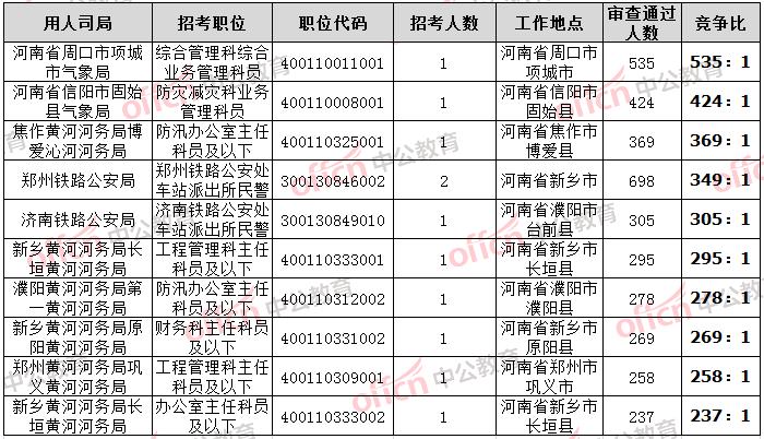 中国河南总人口数量_河南手机网民月均流量6.6G手机网民总数超德国总人口(2)