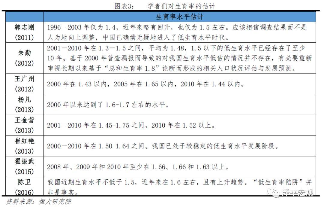 中国社科院人口学_社科院人口所报告:中国人口发展面临六大趋势性变化