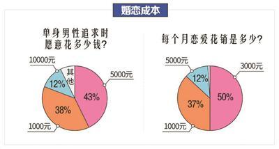 中国最新人口数字_数据:中国单身人口达2.4亿首批95后也开始相亲了