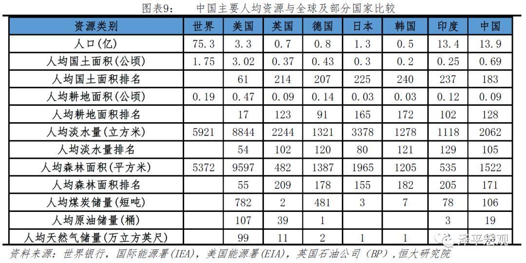 中国农村人口构成_加快解决乡村产业发展的人、地、钱问题——全国人