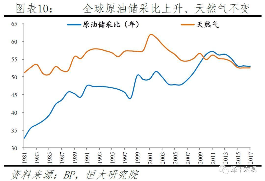 中国主要人口数据_数据:中国单身人口达2.4亿首批95后也开始相亲了