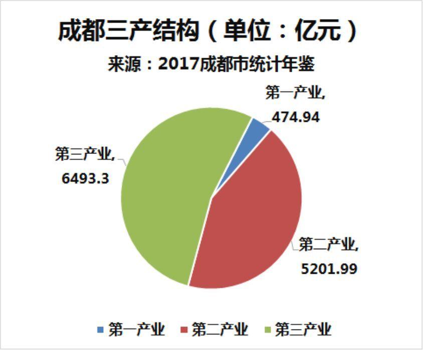 中国大多数人口_全世界有七十多亿人口也,中国人占大多数?[雷人]