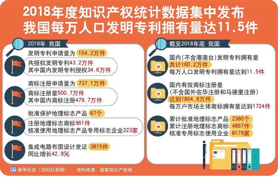 人口统计包含数据_2019中国人口统计数据2019年新出生人口数量1400万2