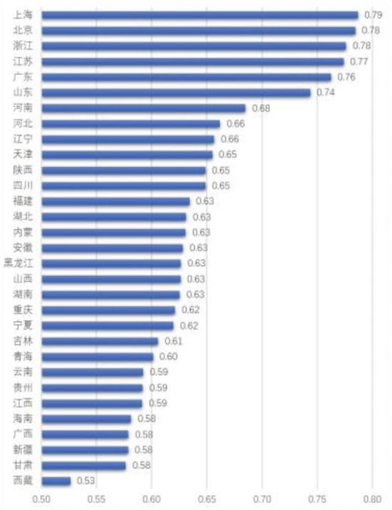 浙江省人口年鉴_和平时期勿忘防空安全宁波举办人民防空人口疏散演练