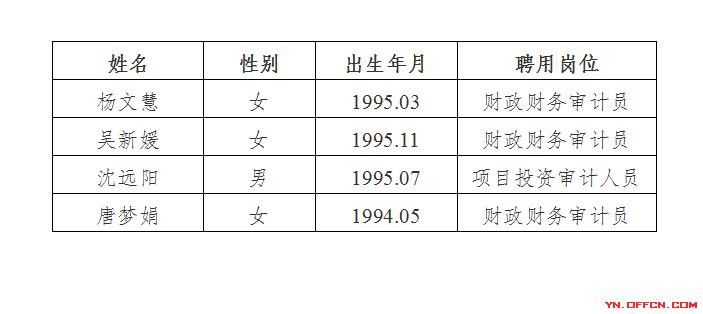 云南各县市人口分布_玉溪市元江县积极采取措施应对旱情