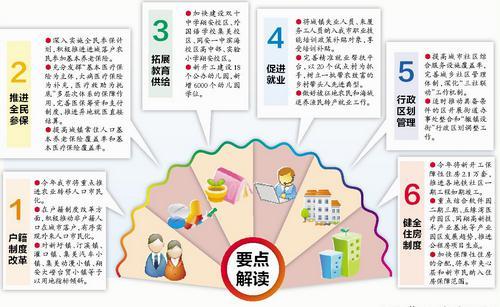 上海外来人口入户_厦门将推动非户籍人口在城市落户实现外来人口市民化